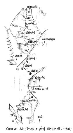 Cesta do hôr [Droga w góry] VIII-